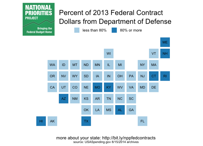 2013 DoD Contracts