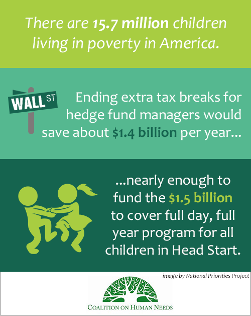 Children in poverty/ hedge fund tax break