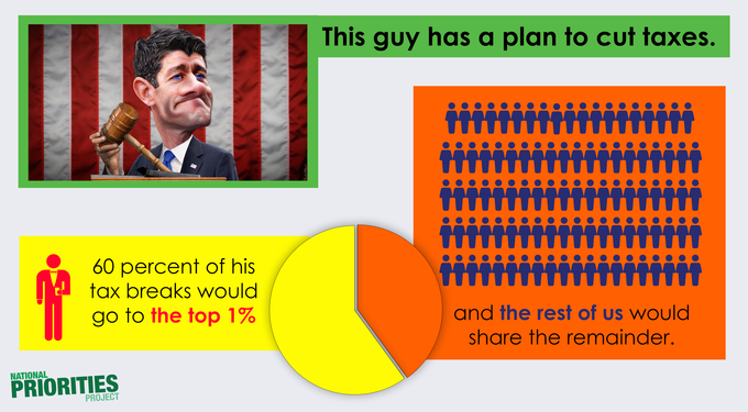 Ryan Tax Cuts 2017 plan