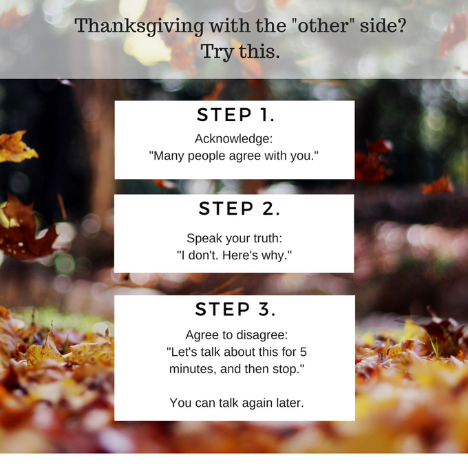 Thanksgiving Talk in 3 steps