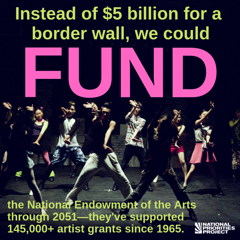 Nine Things To Buy Instead of a Border Wall - Graphics