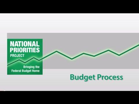 2015 U.S. Federal Budget: Budget Process