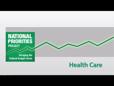 2015 U.S. Federal Budget: Health Care