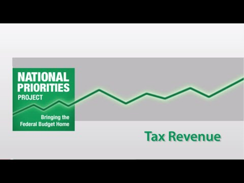 2015 U.S. Federal Budget: Tax Revenue