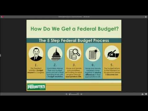 2016 Budget Proposals vs Americans Priorities
