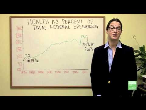 Budget Brief - Health and Federal Spending