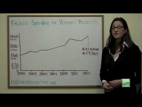 Budget Brief - Veterans' Benefits