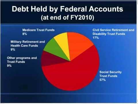 Webinar - Hitting the Debt Ceiling